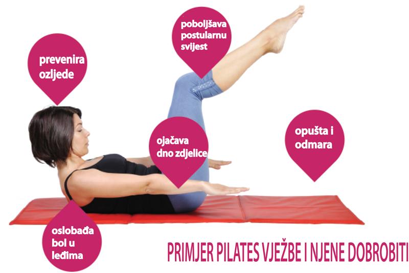 dobrobit pilates vježbe1, slika