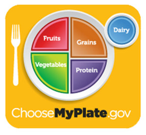coose-myplate